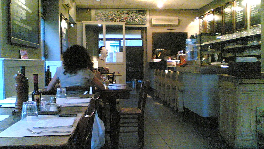 Milano Milan Italy Ciaomilano Pizza